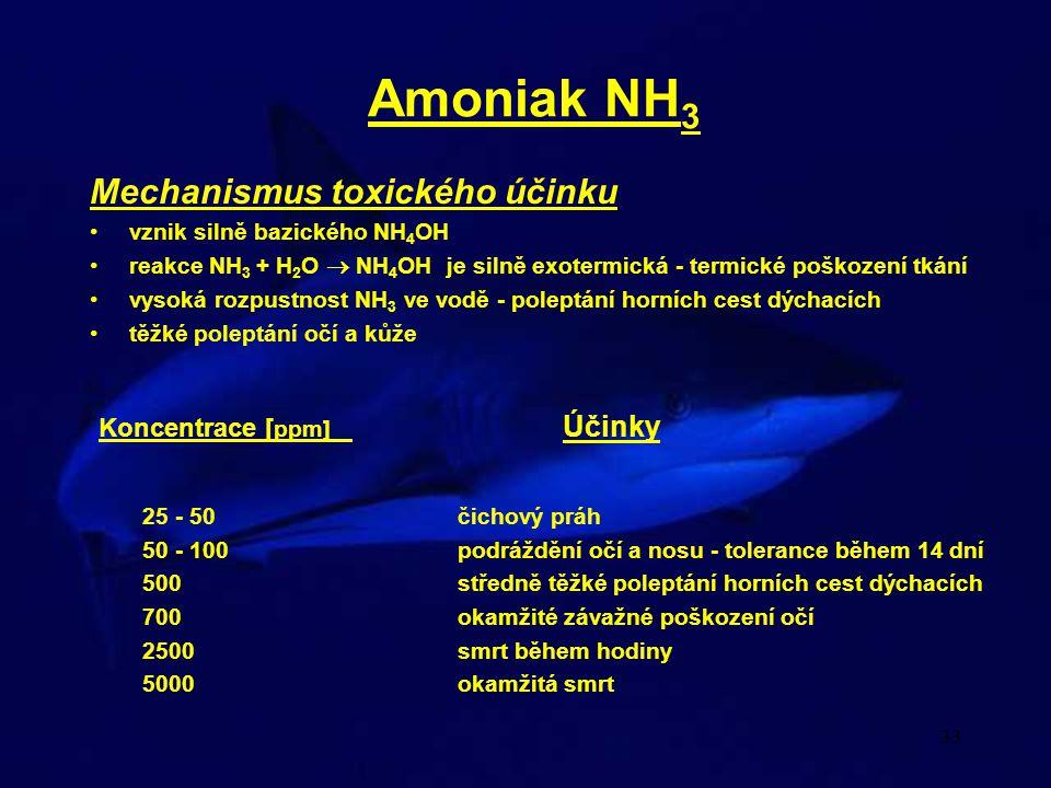Amoniak NH3 Mechanismus toxického účinku Koncentrace [ppm] Účinky